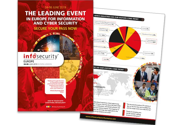 Info Security advert and graphs